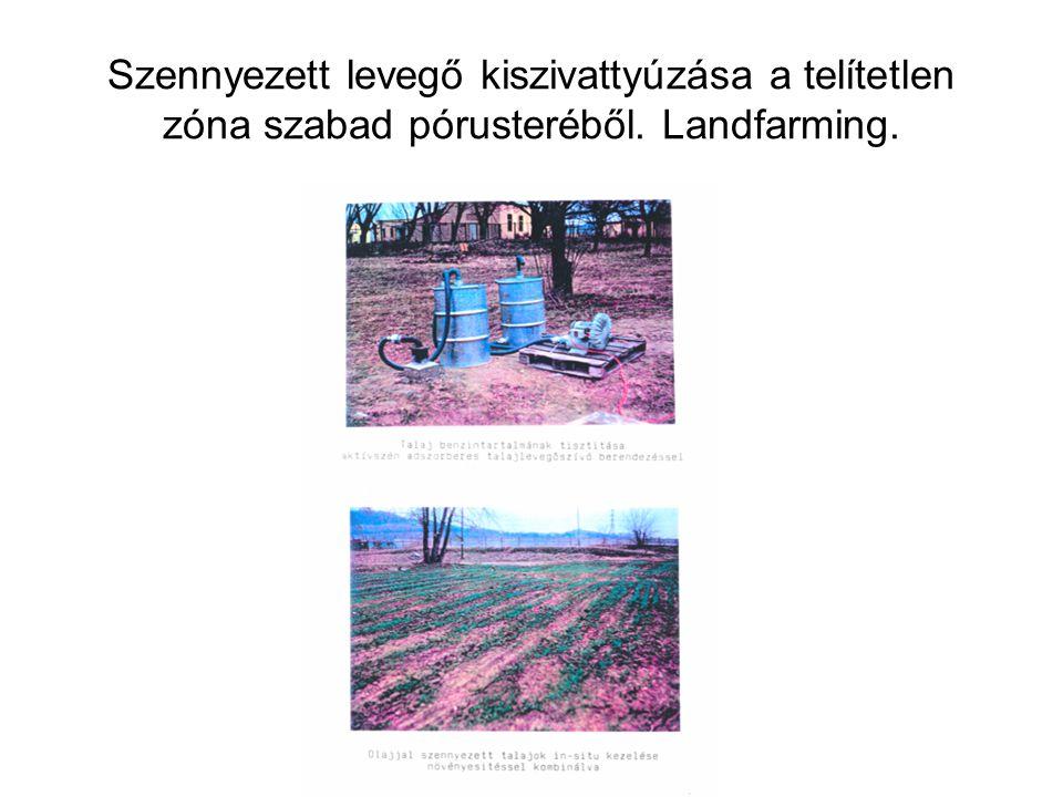 Szennyezett levegő kiszivattyúzása a telítetlen zóna szabad pórusteréből. Landfarming.
