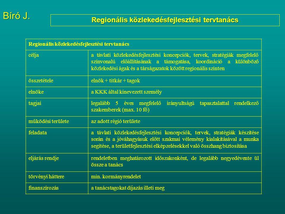 Regionális közlekedésfejlesztési tervtanács