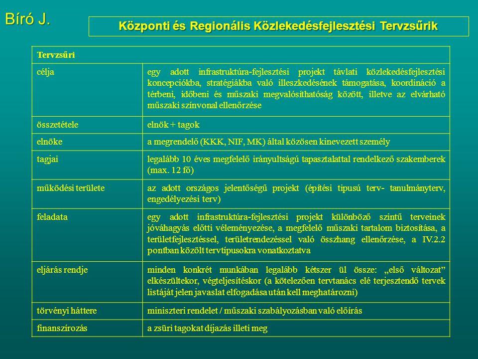 Központi és Regionális Közlekedésfejlesztési Tervzsűrik