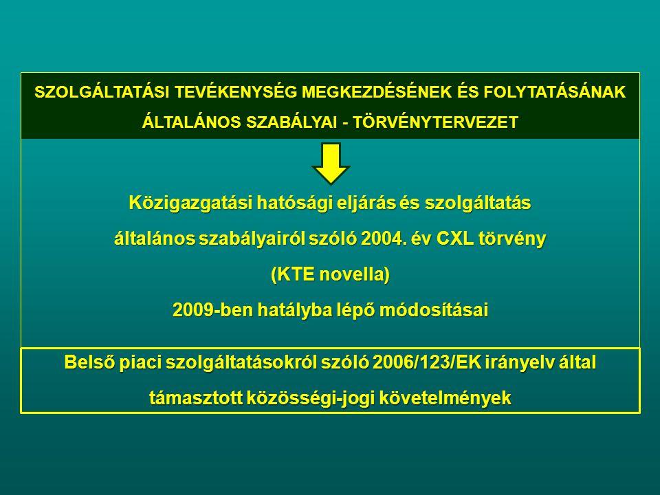 Közigazgatási hatósági eljárás és szolgáltatás