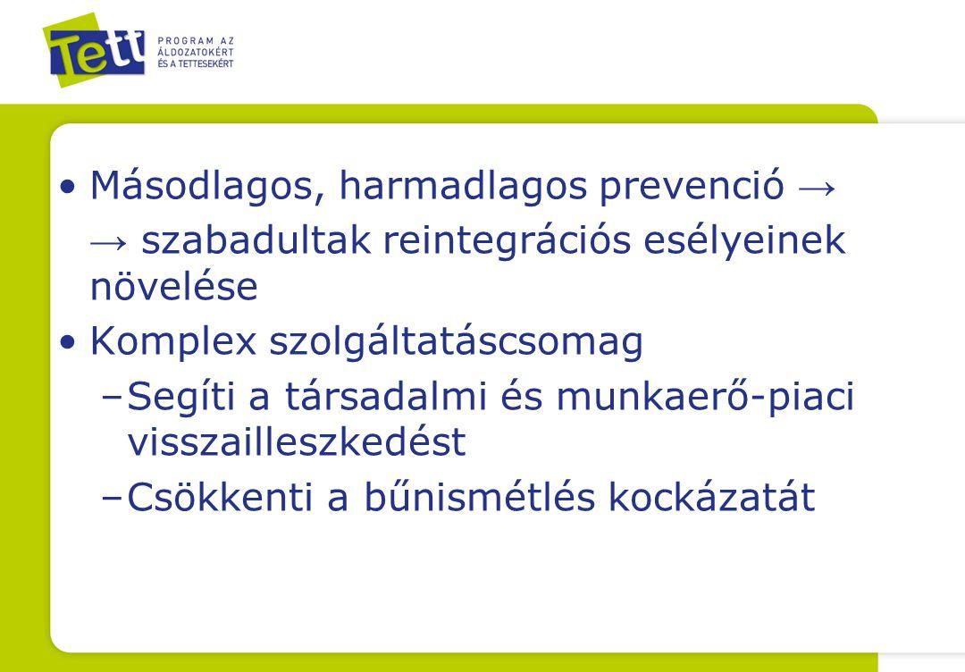 Másodlagos, harmadlagos prevenció →