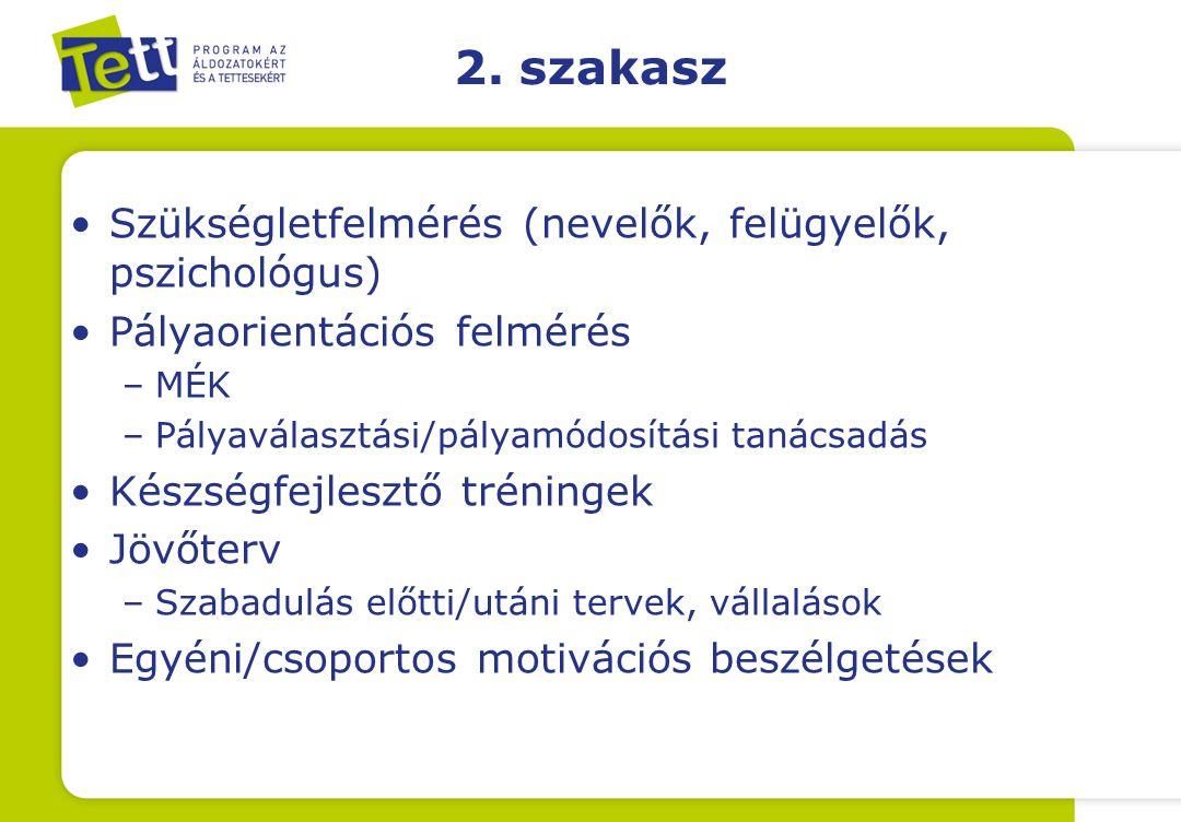2. szakasz Szükségletfelmérés (nevelők, felügyelők, pszichológus)