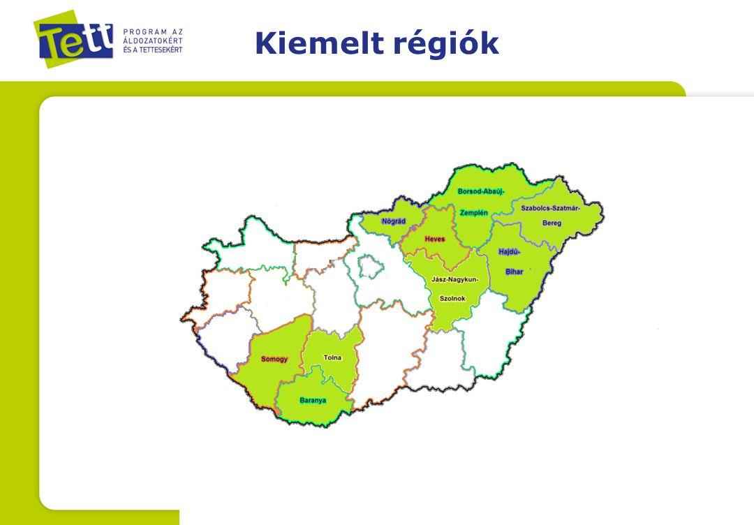 Kiemelt régiók