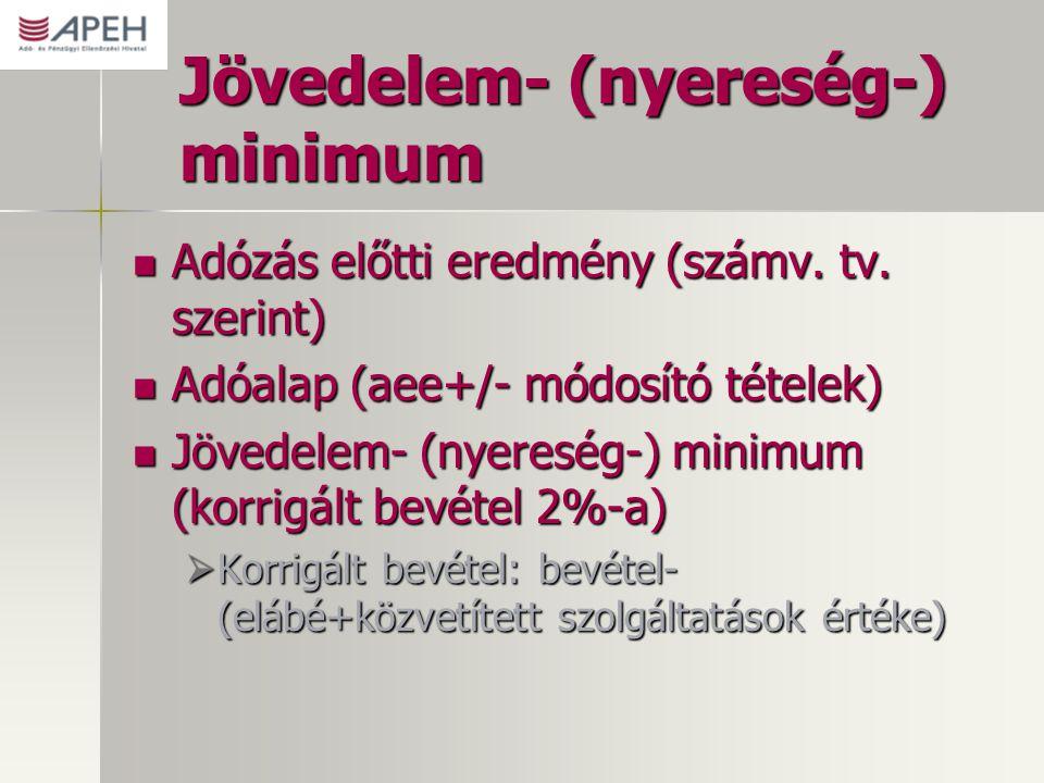 Jövedelem- (nyereség-) minimum