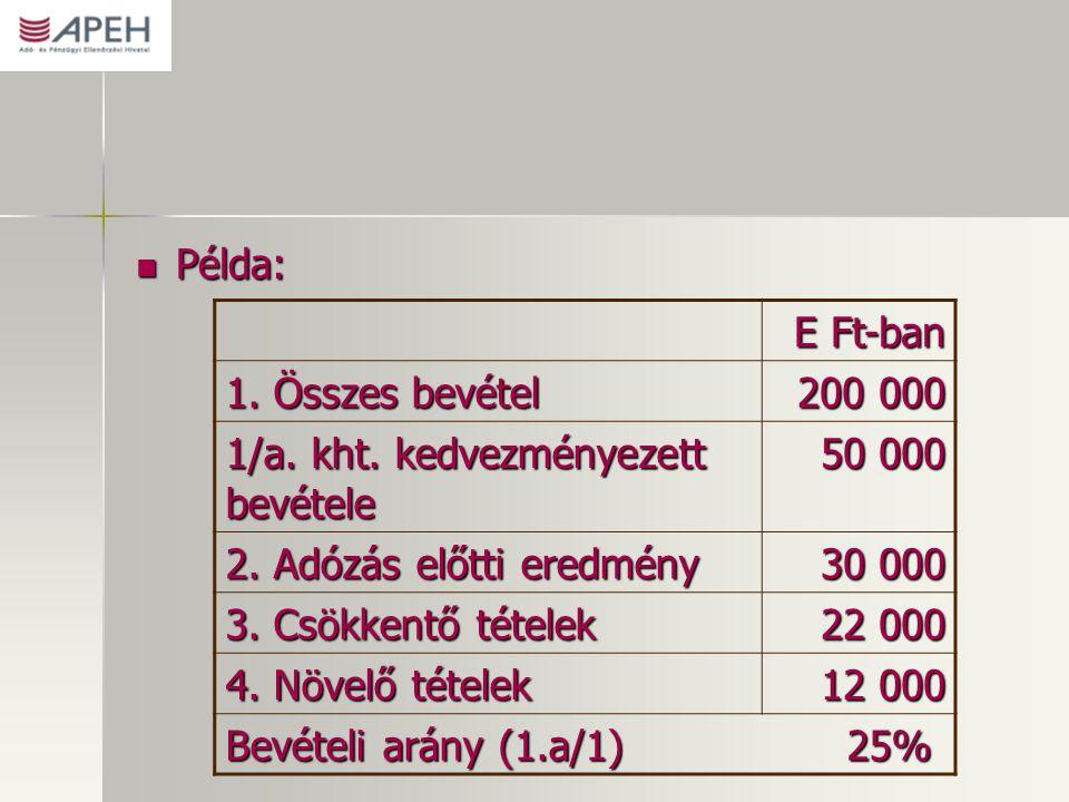 Példa: E Ft-ban. 1. Összes bevétel. 200 000. 1/a. kht. kedvezményezett bevétele. 50 000. 2. Adózás előtti eredmény.