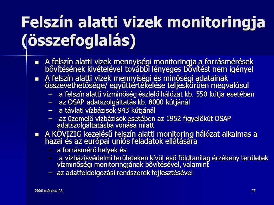 Felszín alatti vizek monitoringja (összefoglalás)