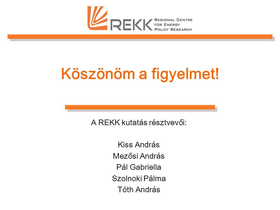 A REKK kutatás résztvevői: