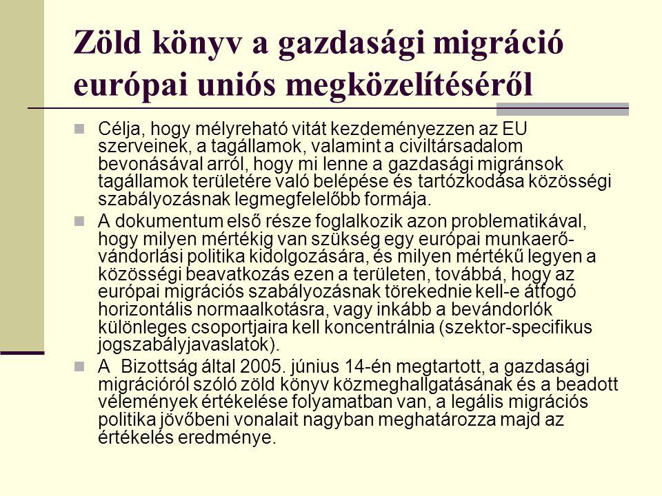 Zöld könyv a gazdasági migráció európai uniós megközelítéséről