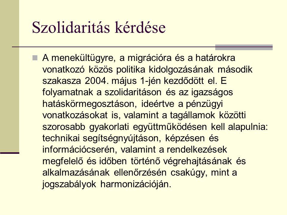 Szolidaritás kérdése
