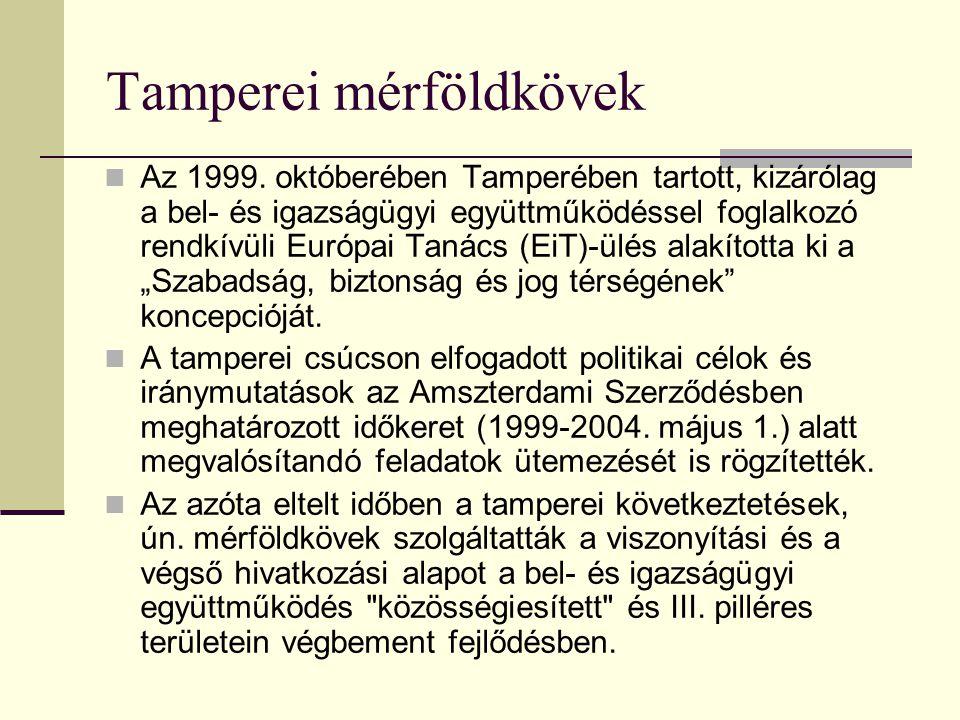 Tamperei mérföldkövek