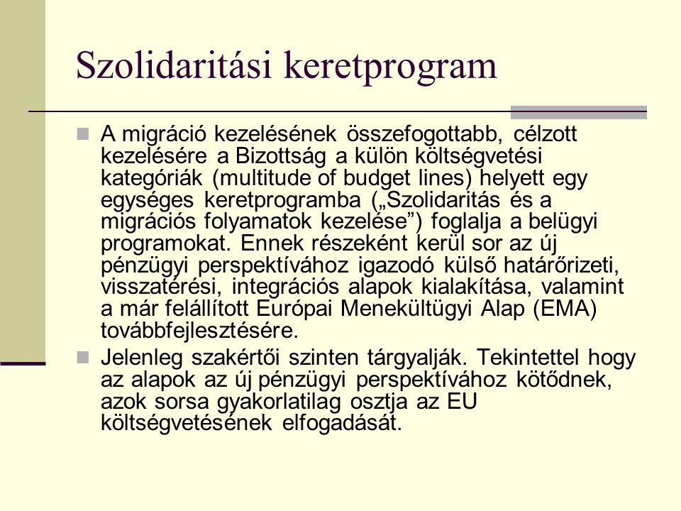 Szolidaritási keretprogram