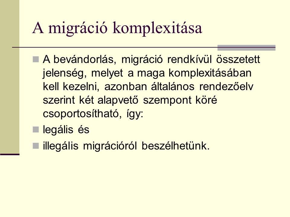 A migráció komplexitása