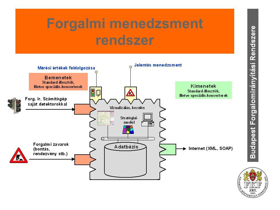 Forgalmi menedzsment rendszer