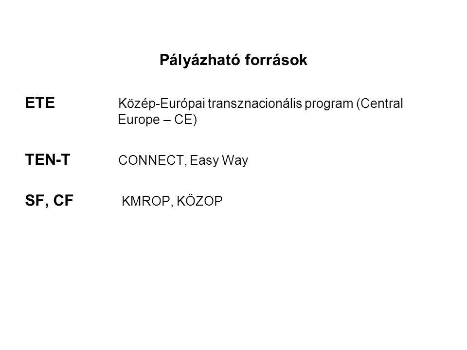 Pályázható források ETE Közép-Európai transznacionális program (Central Europe – CE)