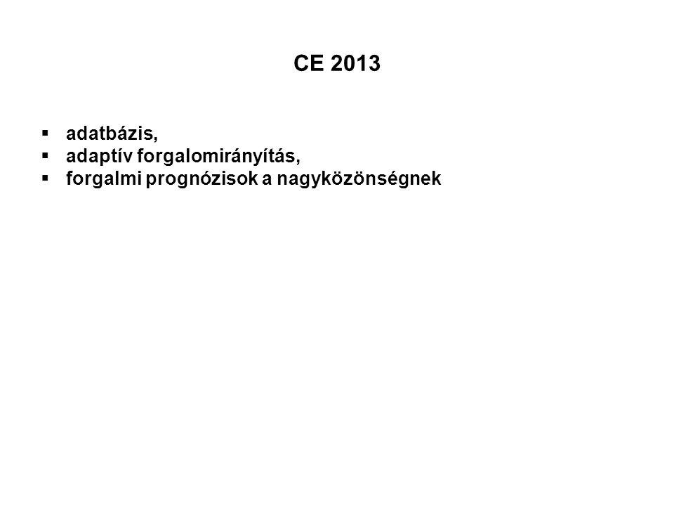 CE 2013 adatbázis, adaptív forgalomirányítás,