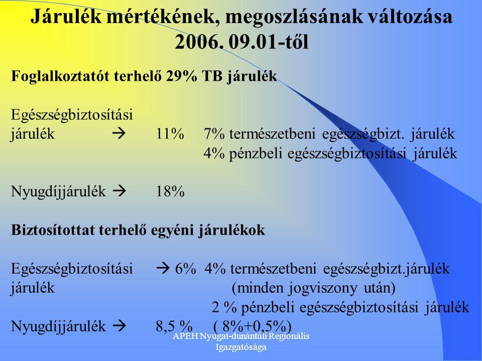 Járulék mértékének, megoszlásának változása 2006. 09.01-től