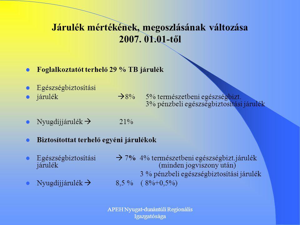 Járulék mértékének, megoszlásának változása 2007. 01.01-től