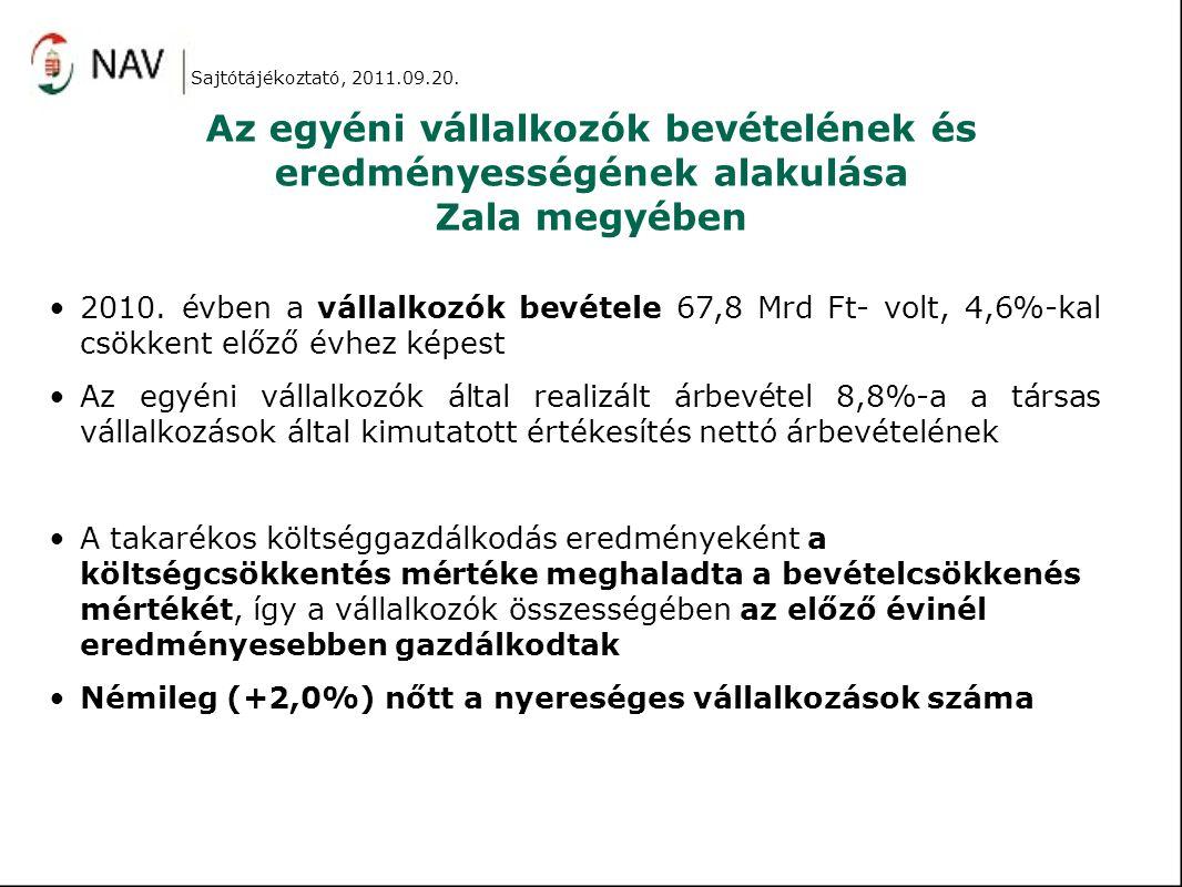 Sajtótájékoztató, 2011.09.20. Az egyéni vállalkozók bevételének és eredményességének alakulása Zala megyében.