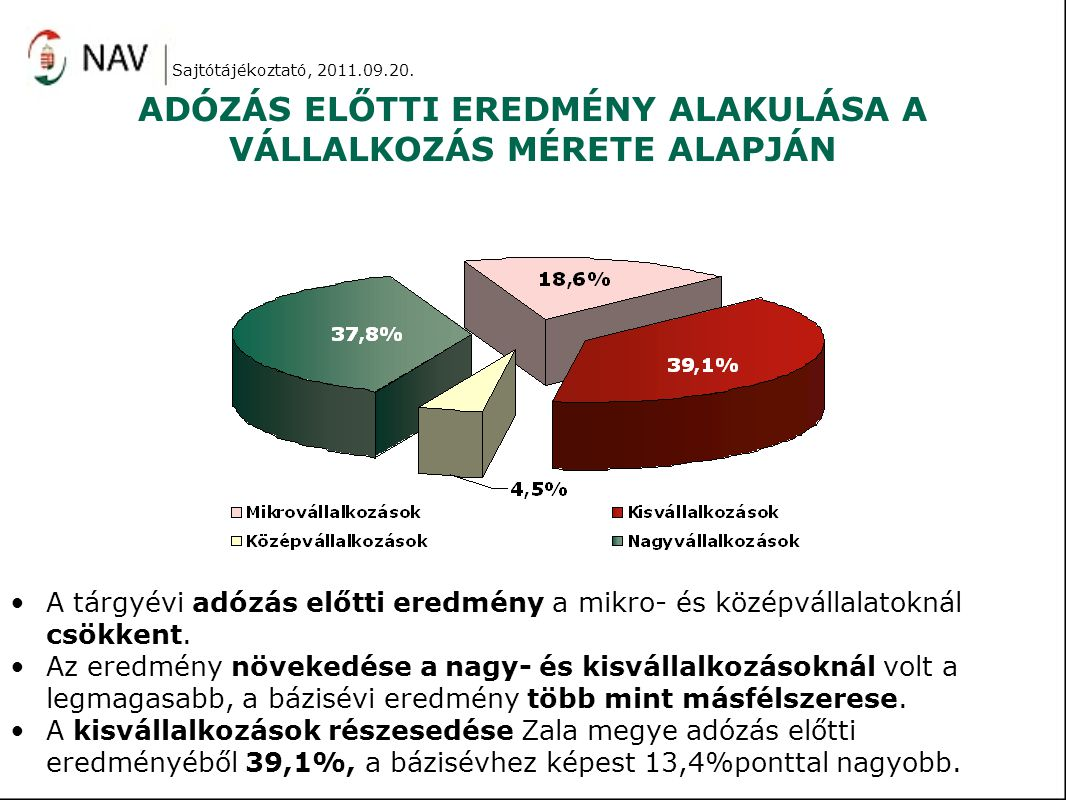 ADÓZÁS ELŐTTI EREDMÉNY ALAKULÁSA A VÁLLALKOZÁS MÉRETE ALAPJÁN