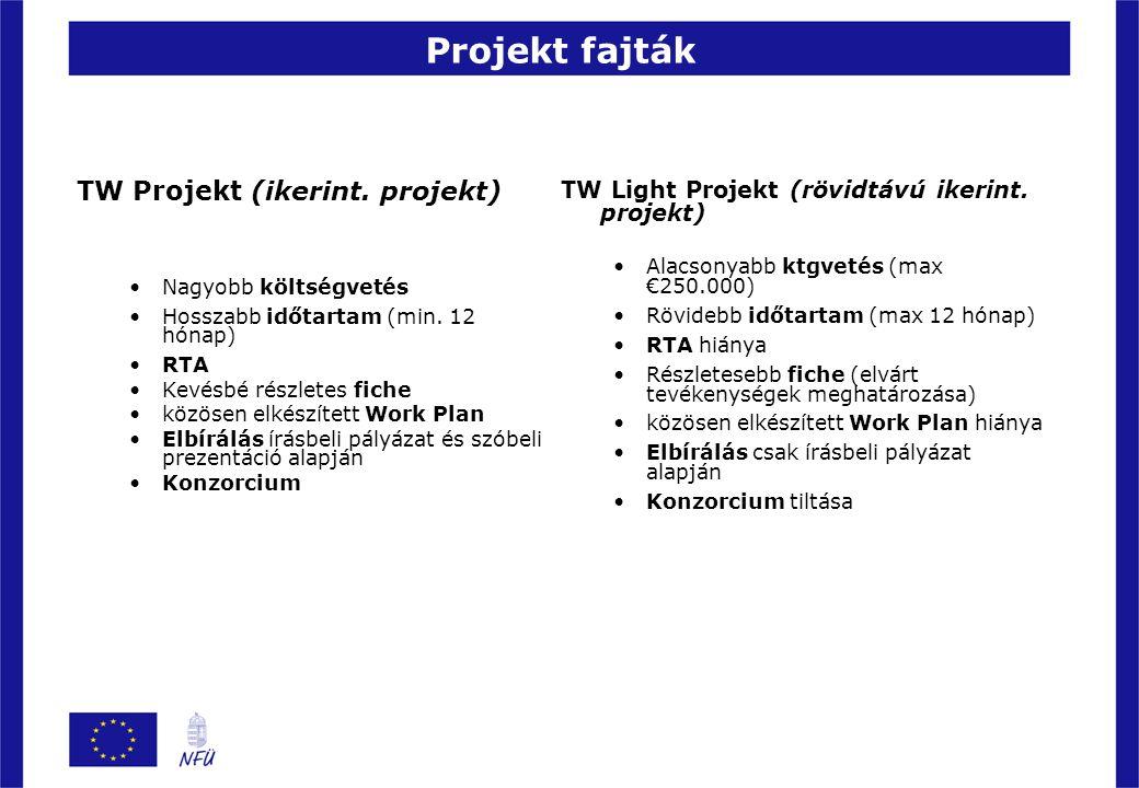 Projekt fajták TW Projekt (ikerint. projekt)