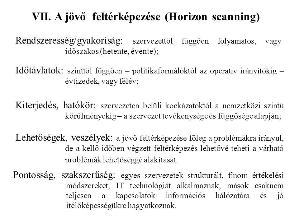 VII. A jövő feltérképezése (Horizon scanning)