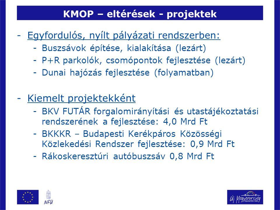 KMOP – eltérések - projektek