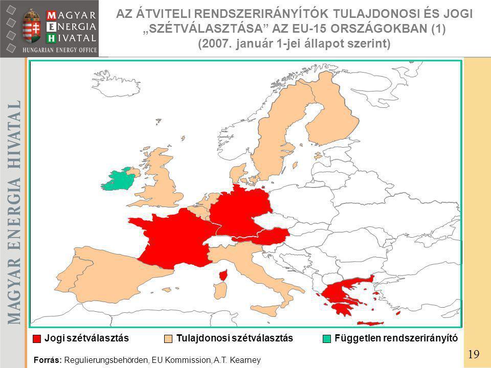 Forrás: Regulierungsbehörden, EU Kommission, A.T. Kearney