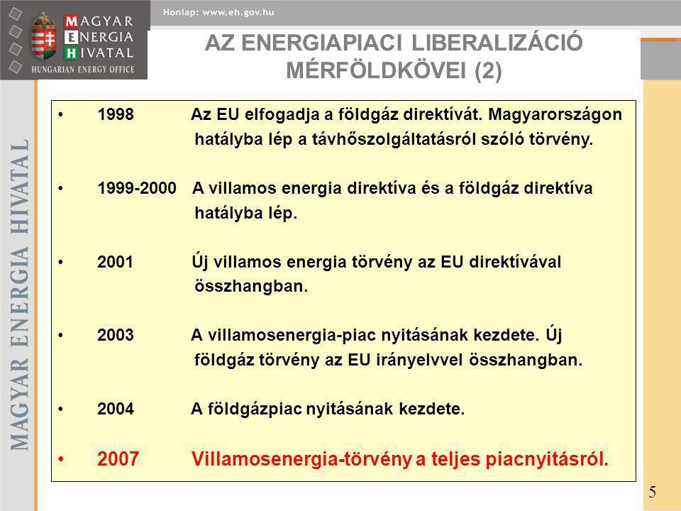AZ ENERGIAPIACI LIBERALIZÁCIÓ MÉRFÖLDKÖVEI (2)