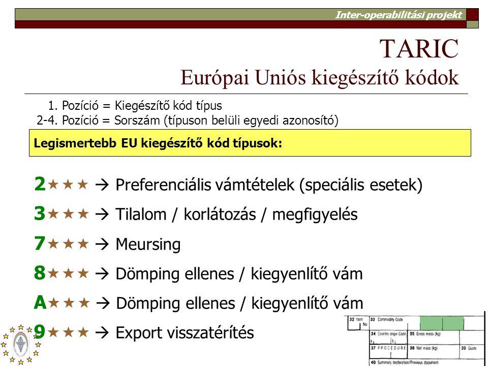 TARIC Európai Uniós kiegészítő kódok