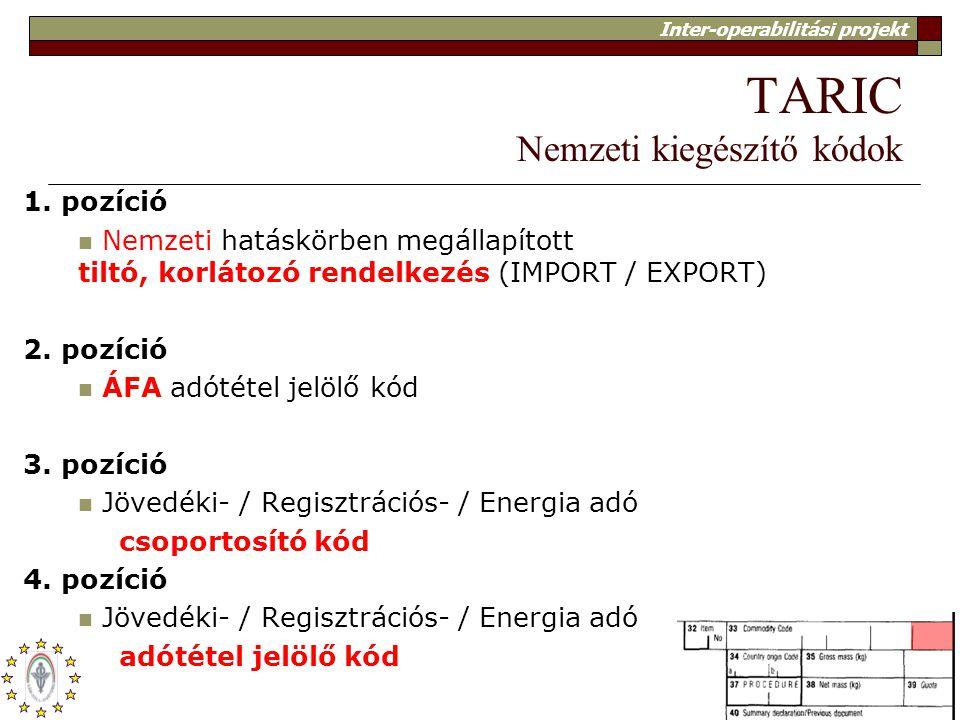 TARIC Nemzeti kiegészítő kódok