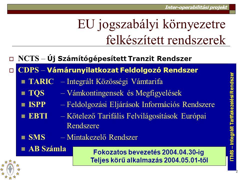 EU jogszabályi környezetre felkészített rendszerek