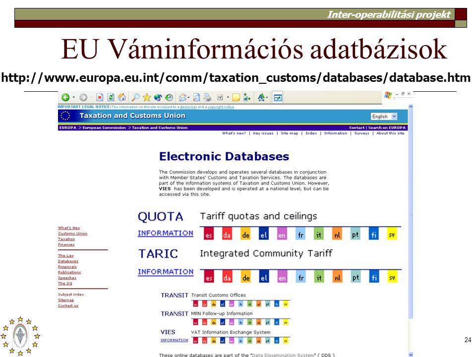 EU Váminformációs adatbázisok