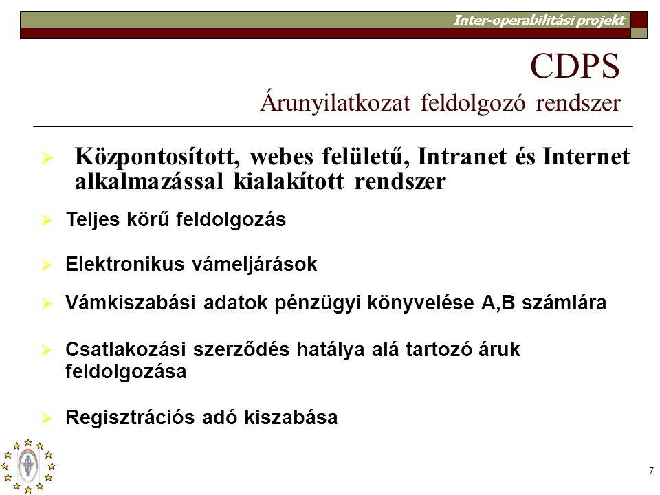 CDPS Árunyilatkozat feldolgozó rendszer