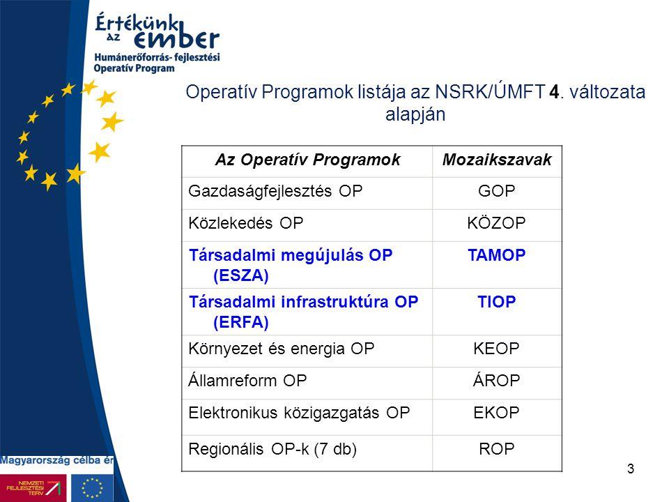 Operatív Programok listája az NSRK/ÚMFT 4. változata alapján