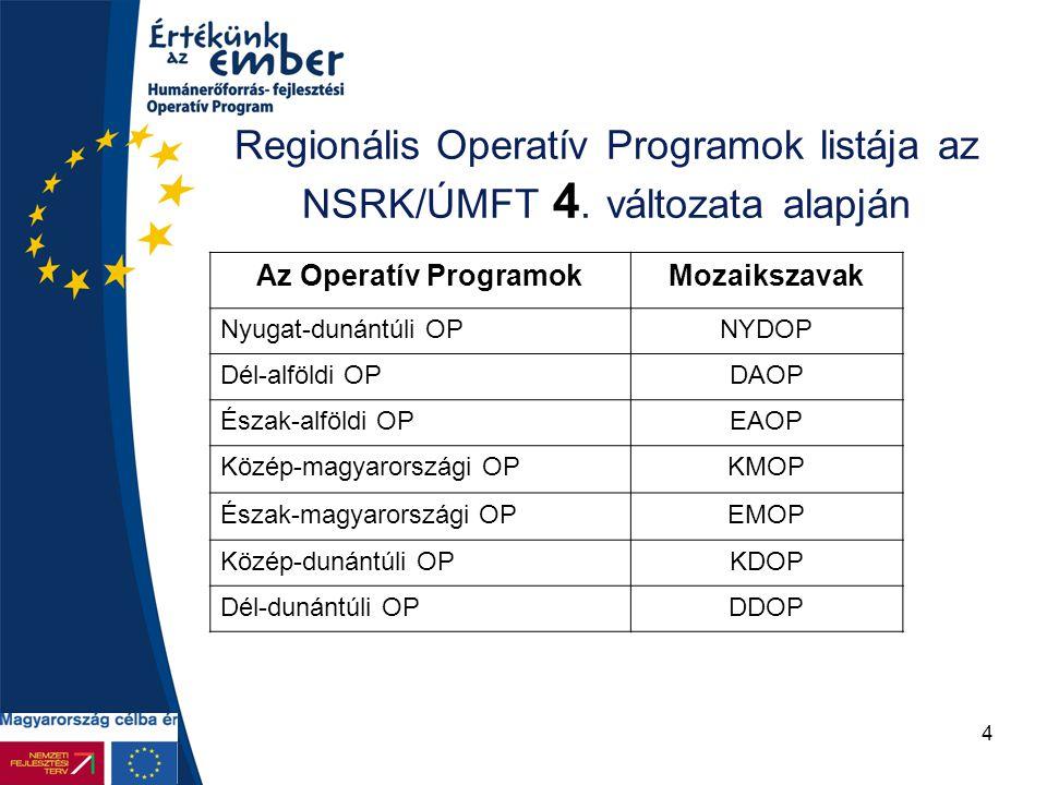Regionális Operatív Programok listája az NSRK/ÚMFT 4. változata alapján