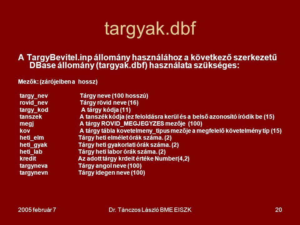 Dr. Tánczos László BME EISZK