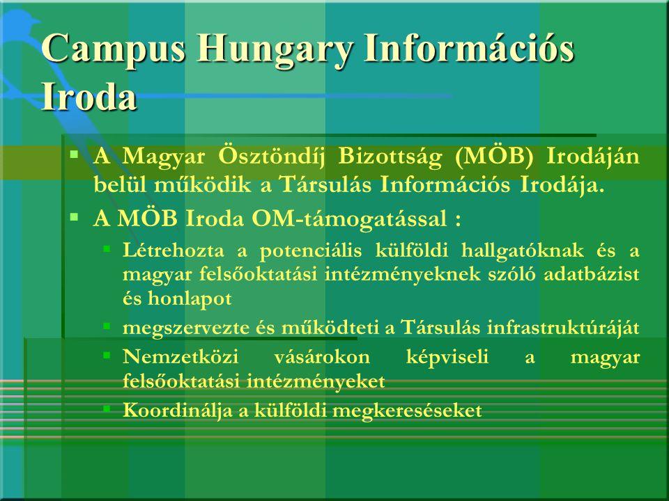 Campus Hungary Információs Iroda