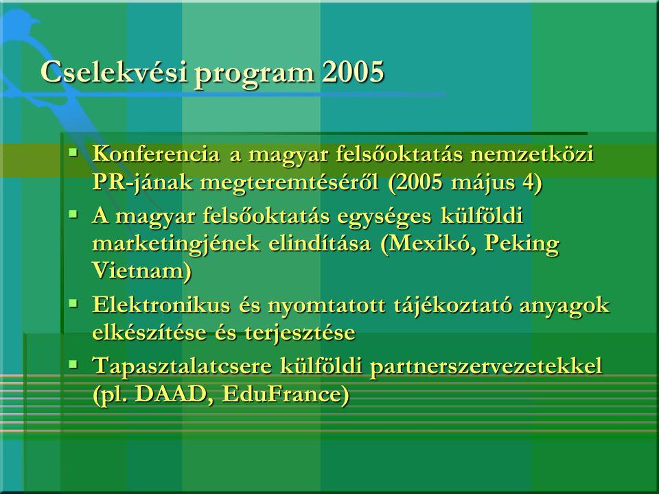 Cselekvési program 2005 Konferencia a magyar felsőoktatás nemzetközi PR-jának megteremtéséről (2005 május 4)