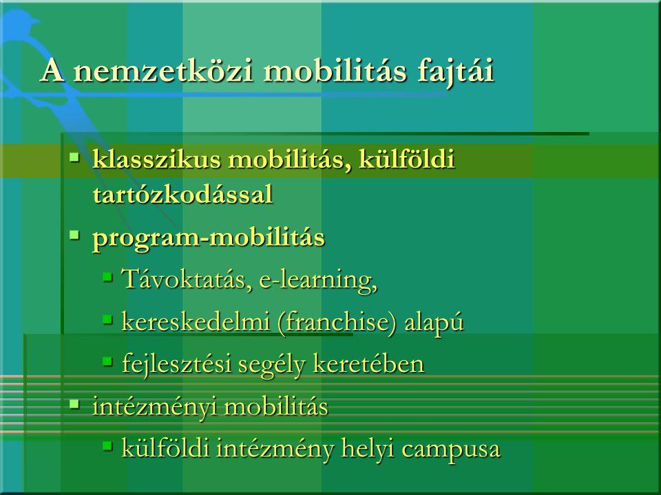 A nemzetközi mobilitás fajtái