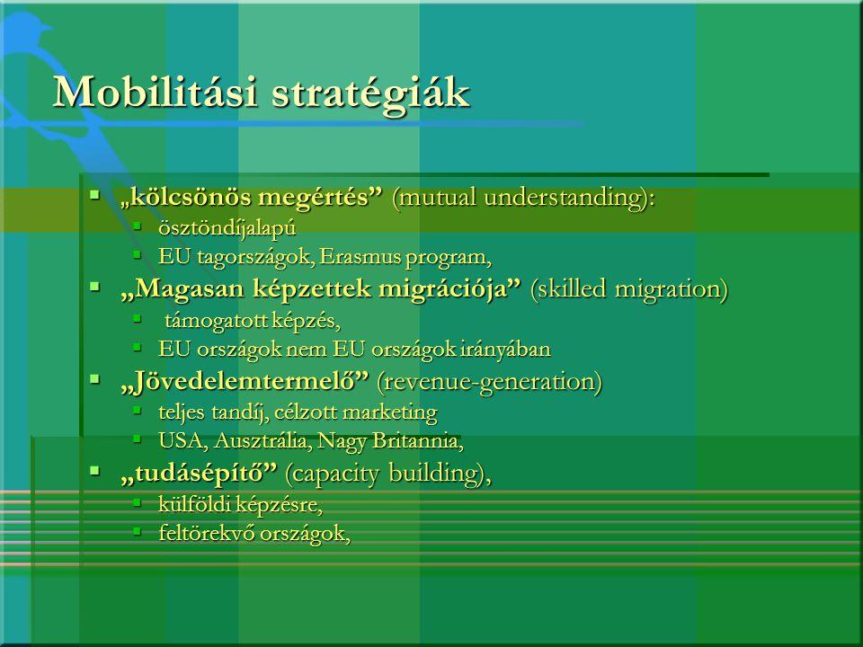 Mobilitási stratégiák