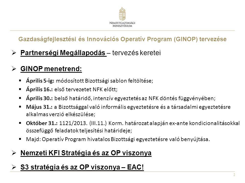 Gazdaságfejlesztési és Innovációs Operatív Program (GINOP) tervezése