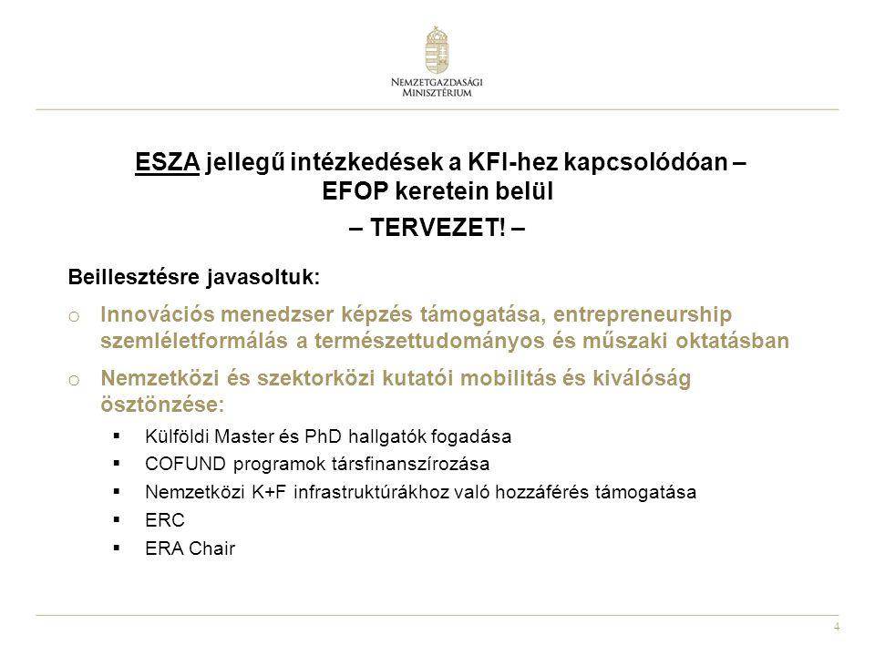 ESZA jellegű intézkedések a KFI-hez kapcsolódóan – EFOP keretein belül – TERVEZET! –