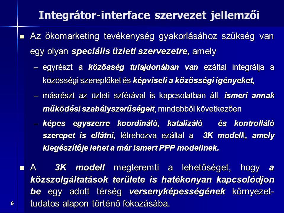 Integrátor-interface szervezet jellemzői