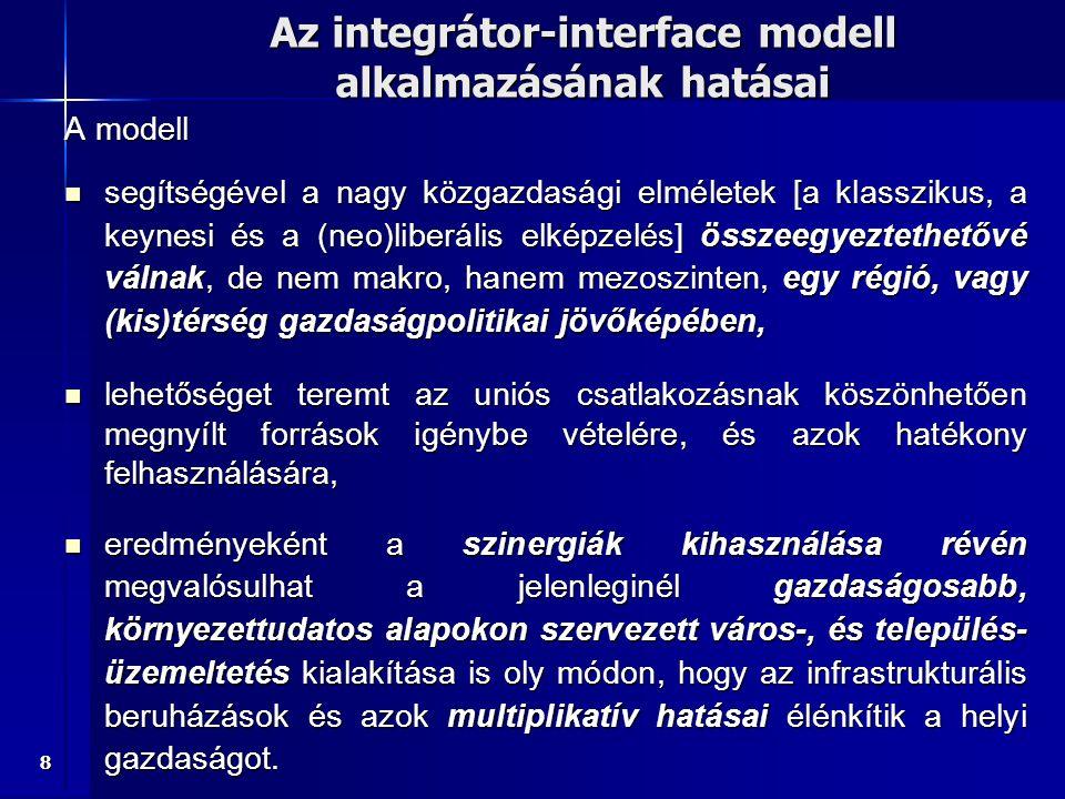 Az integrátor-interface modell alkalmazásának hatásai