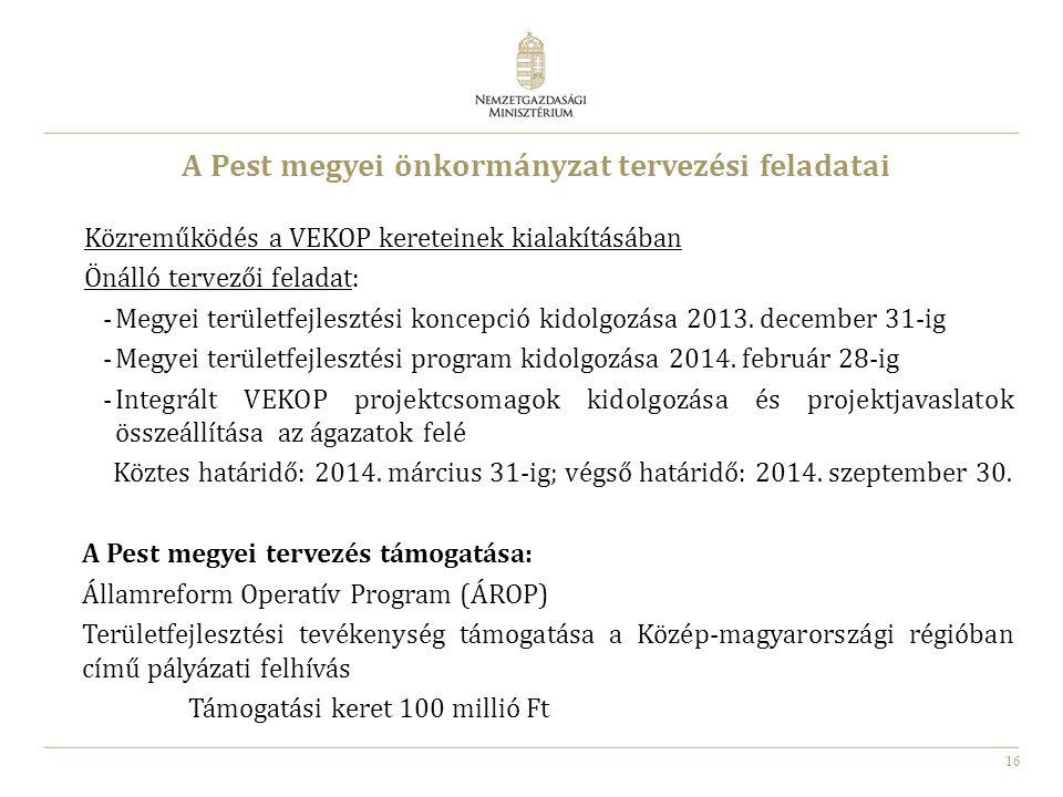 A Pest megyei önkormányzat tervezési feladatai