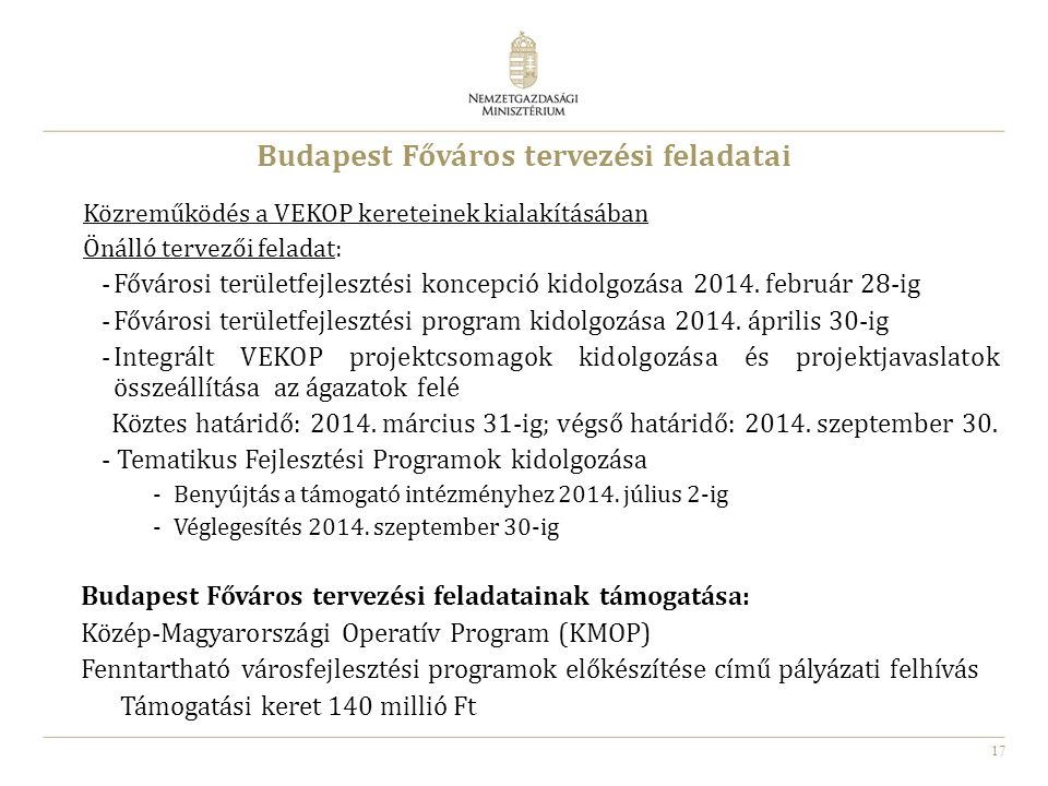 Budapest Főváros tervezési feladatai