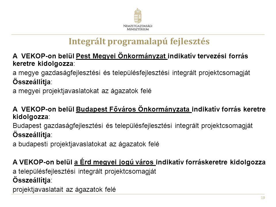 Integrált programalapú fejlesztés