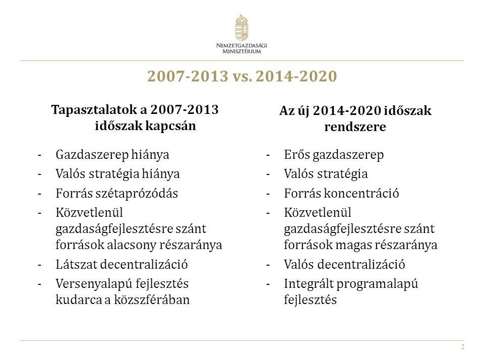 2007-2013 vs. 2014-2020 Tapasztalatok a 2007-2013 időszak kapcsán
