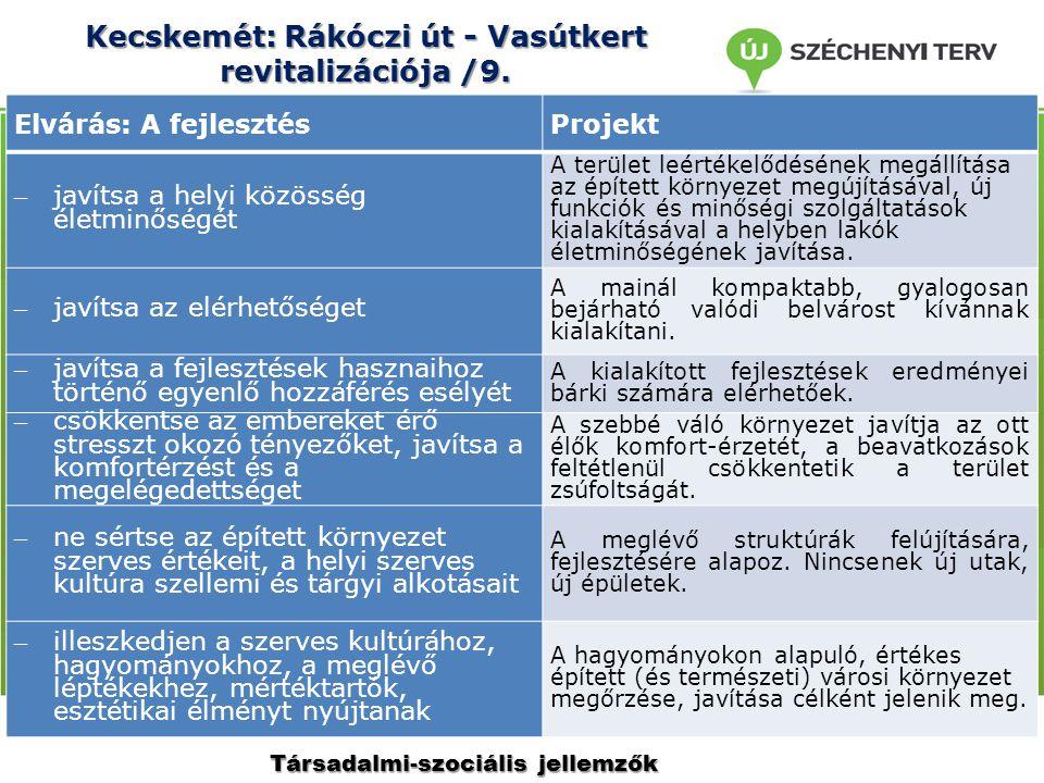 Kecskemét: Rákóczi út - Vasútkert revitalizációja /9.