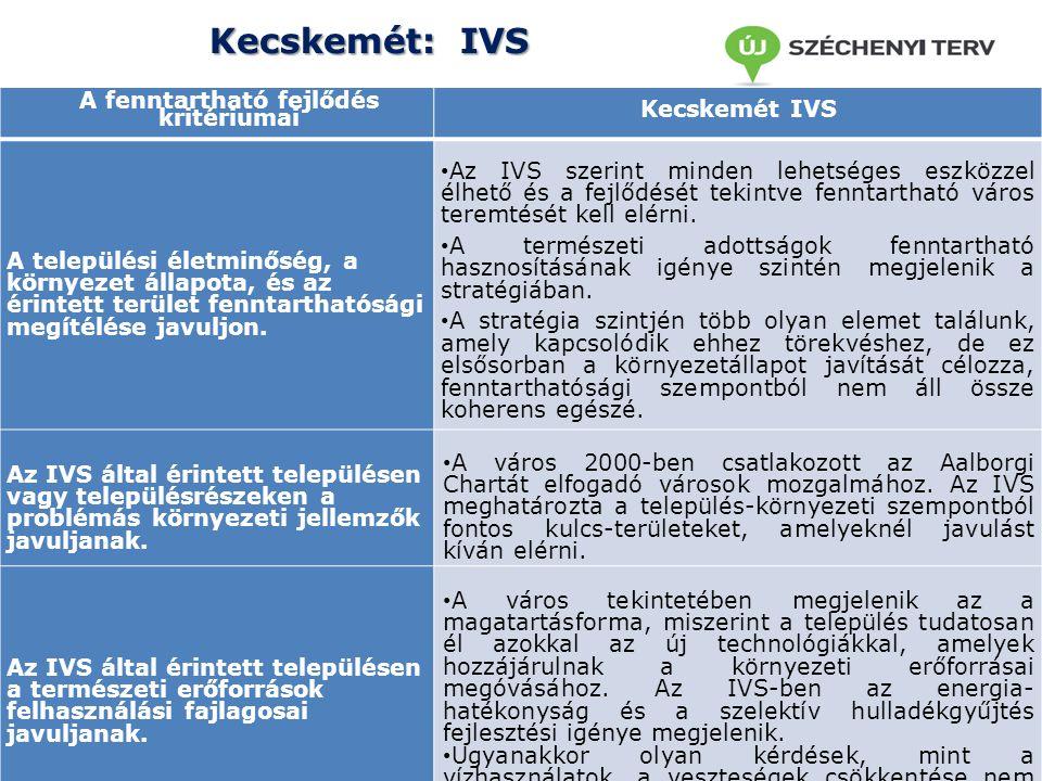 Kecskemét: IVS A fenntartható fejlődés kritériumai Kecskemét IVS